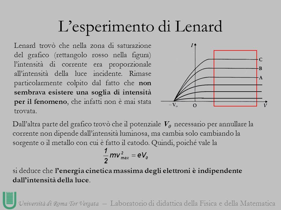 L'esperimento di Lenard