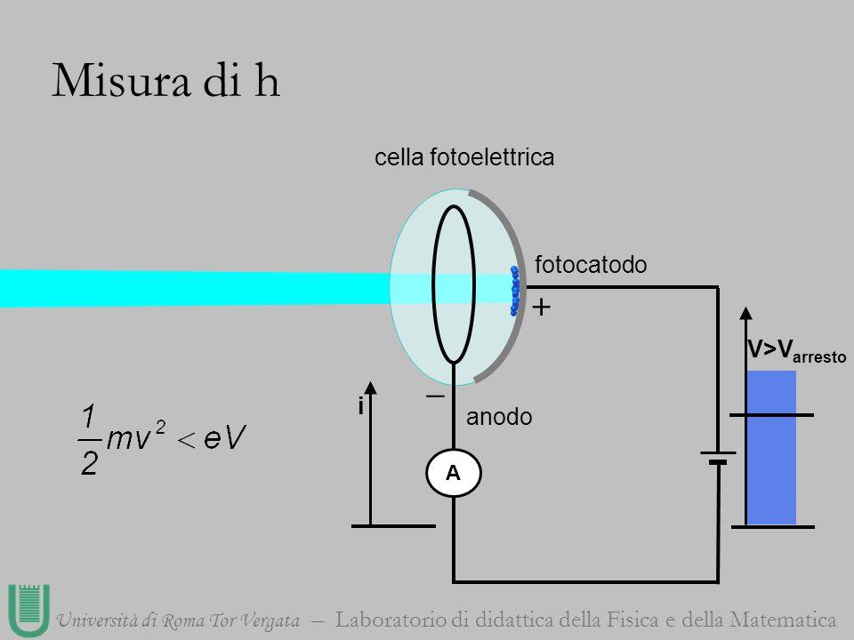 Misura di h cella fotoelettrica fotocatodo + V>Varresto _ i anodo A