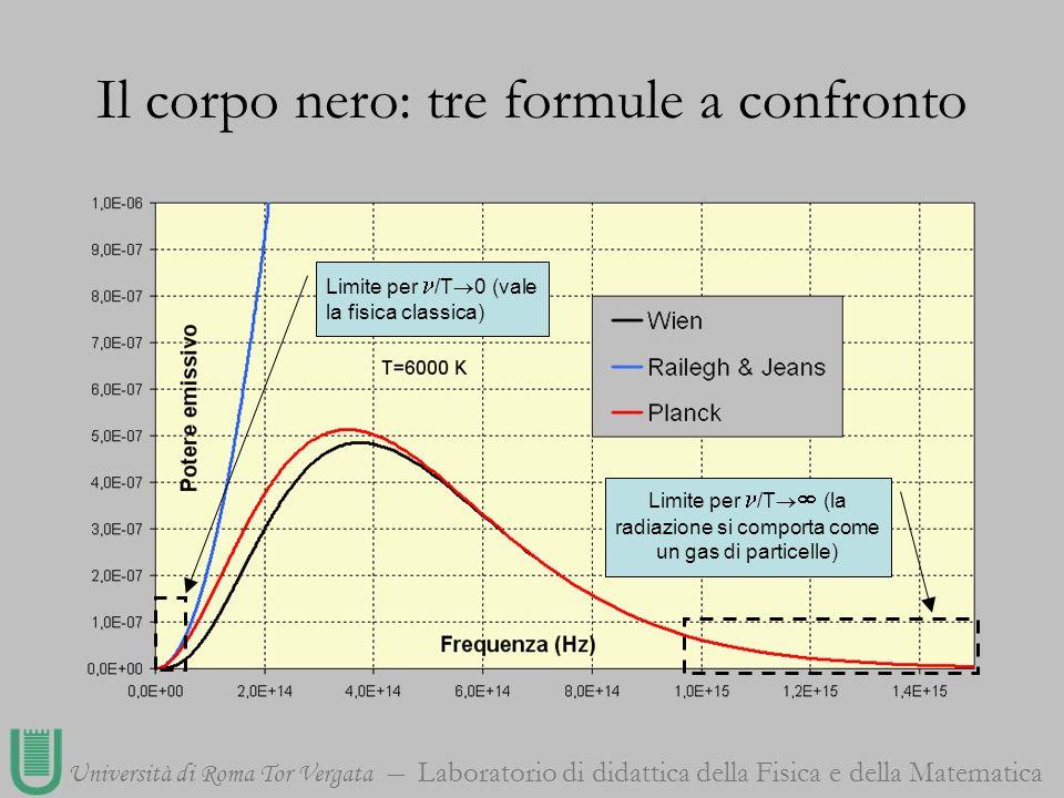 Il corpo nero: tre formule a confronto