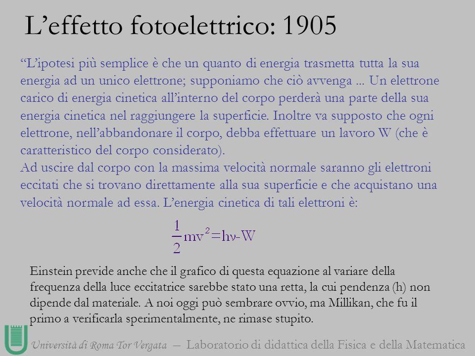 L'effetto fotoelettrico: 1905