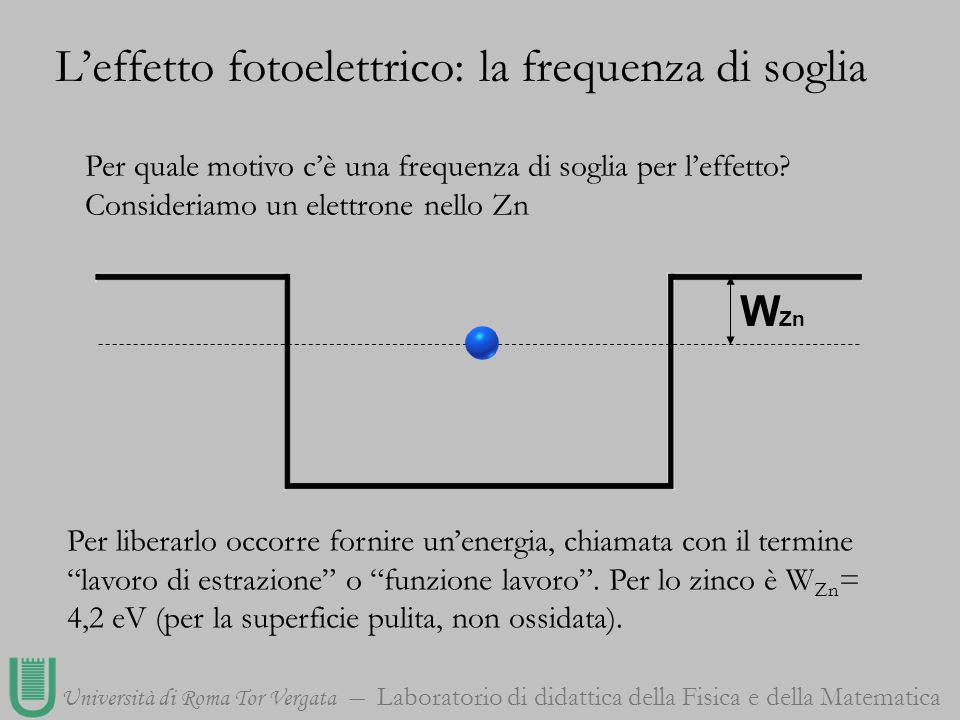 L'effetto fotoelettrico: la frequenza di soglia