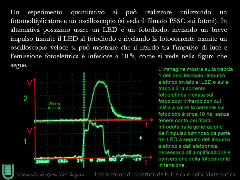 Un esperimento quantitativo si può realizzare utilizzando un fotomoltiplicatore e un oscilloscopio (si veda il filmato PSSC sui fotoni). In alternativa possiamo usare un LED e un fotodiodo: inviando un breve impulso tramite il LED al fotodiodo e rivelando la fotocorrente tramite un oscilloscopio veloce si può mostrare che il ritardo tra l'impulso di luce e l'emissione fotoelettrica è inferiore a 10-8s, come si vede nella figura che segue.
