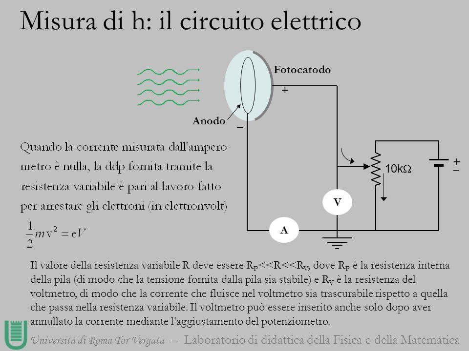 Misura di h: il circuito elettrico
