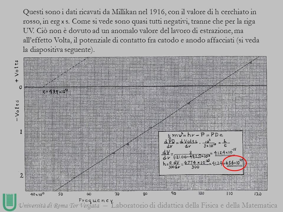 Questi sono i dati ricavati da Millikan nel 1916, con il valore di h cerchiato in rosso, in erg x s.