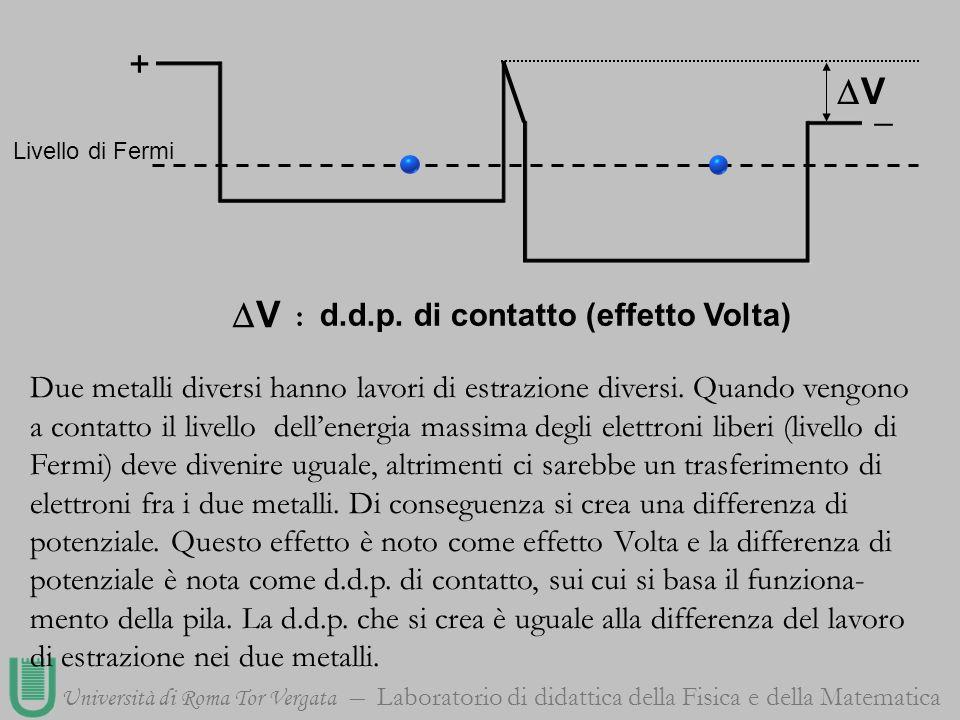 + DV DV _ : d.d.p. di contatto (effetto Volta)