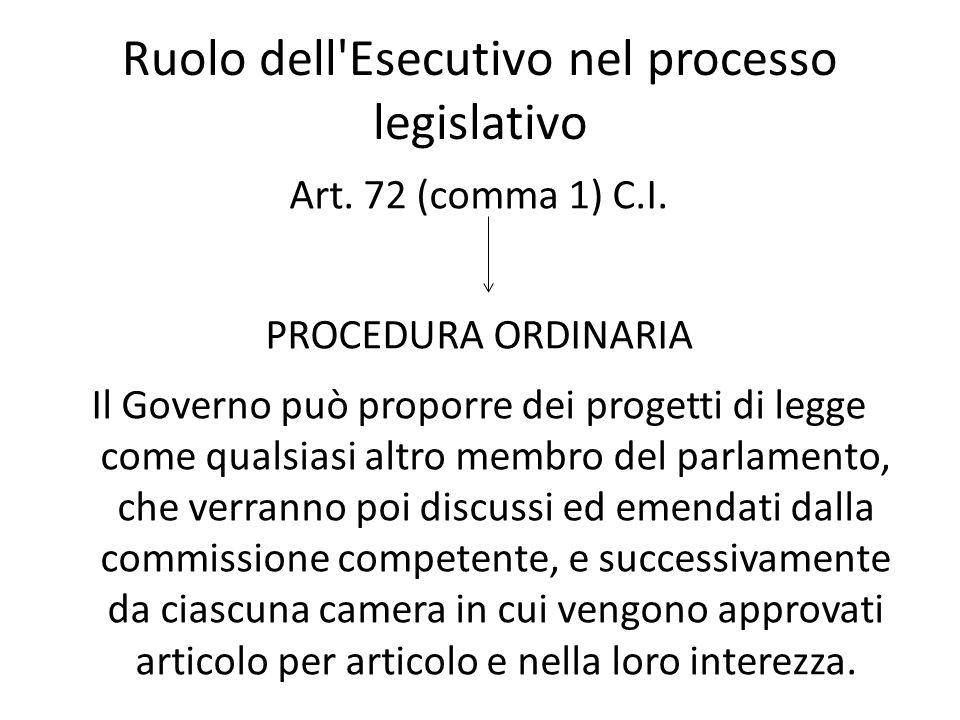 Ruolo dell Esecutivo nel processo legislativo