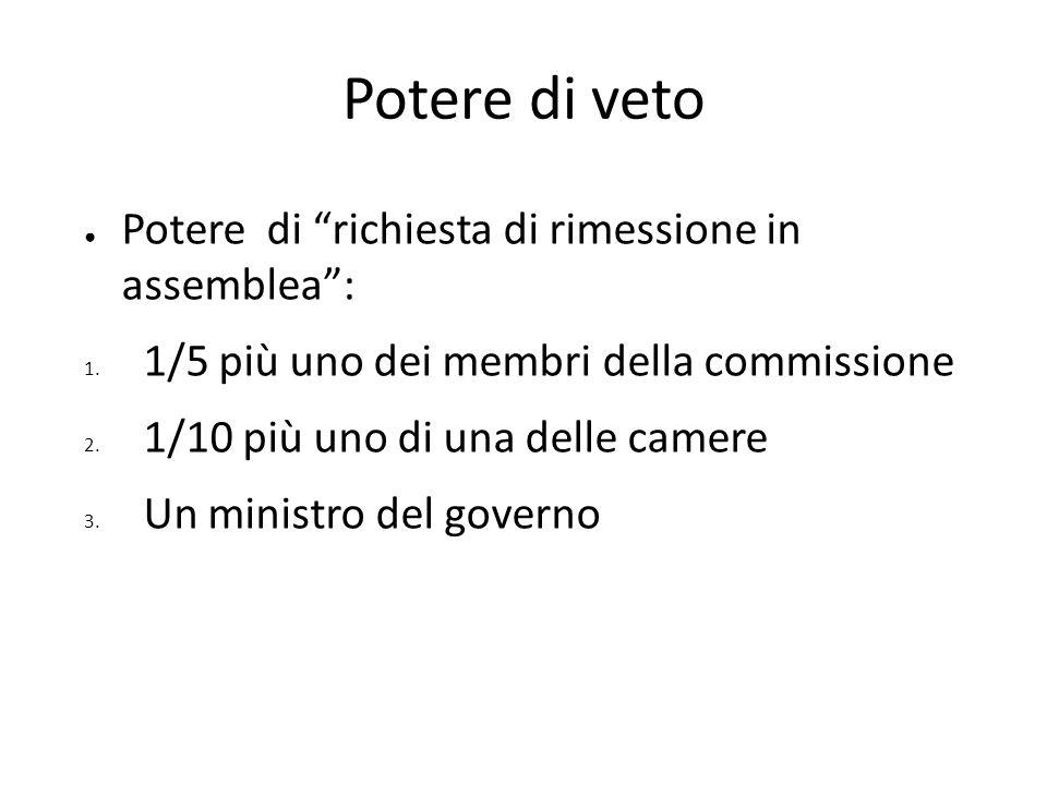 Potere di veto Potere di richiesta di rimessione in assemblea :