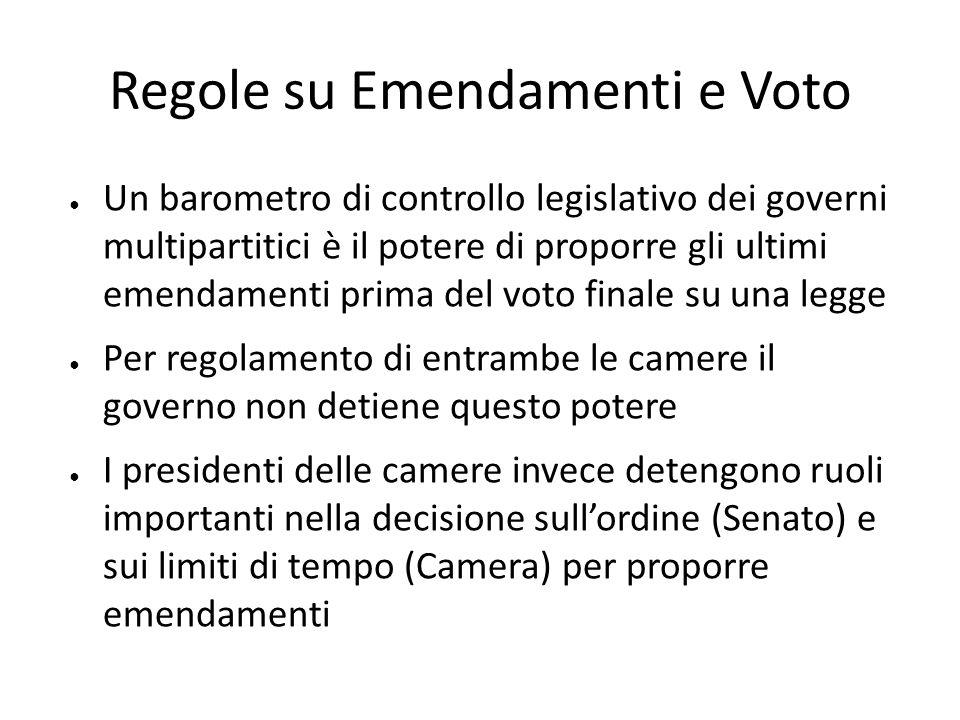 Regole su Emendamenti e Voto
