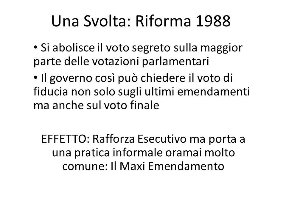 Una Svolta: Riforma 1988 Si abolisce il voto segreto sulla maggior parte delle votazioni parlamentari.