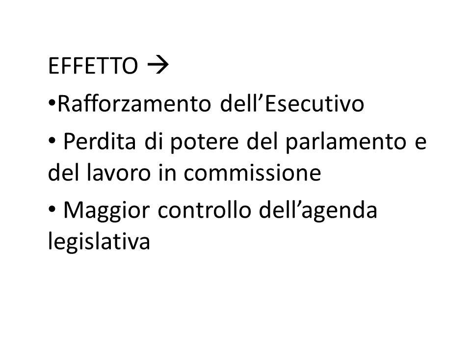 EFFETTO  Rafforzamento dell'Esecutivo. Perdita di potere del parlamento e del lavoro in commissione.