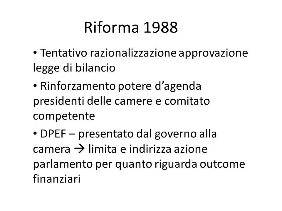 Riforma 1988 Tentativo razionalizzazione approvazione legge di bilancio. Rinforzamento potere d'agenda presidenti delle camere e comitato competente.