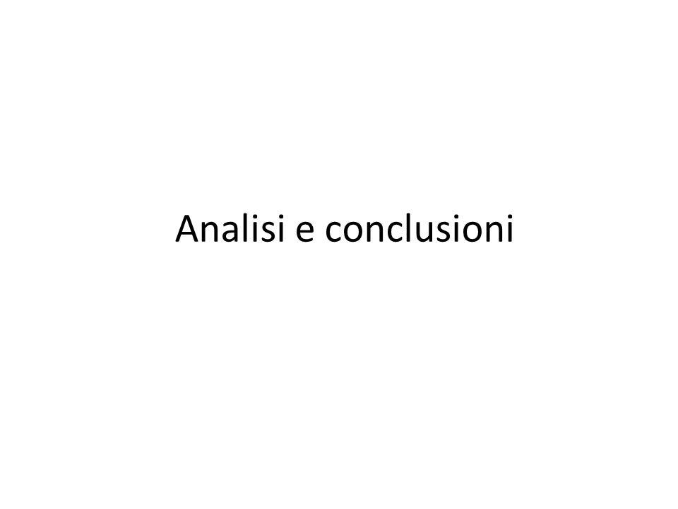 Analisi e conclusioni