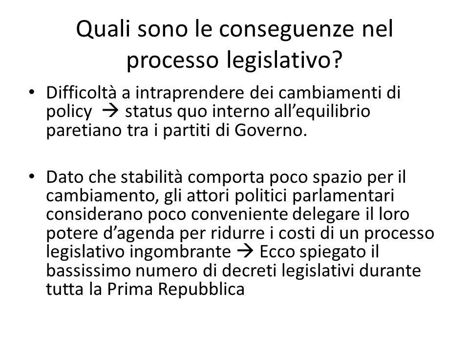 Quali sono le conseguenze nel processo legislativo