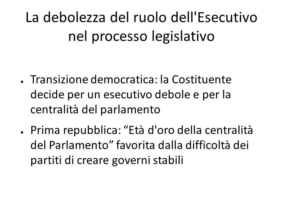 La debolezza del ruolo dell Esecutivo nel processo legislativo