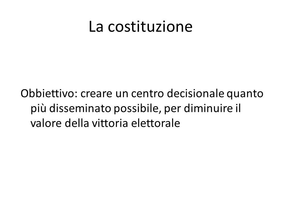 La costituzione Obbiettivo: creare un centro decisionale quanto più disseminato possibile, per diminuire il valore della vittoria elettorale.