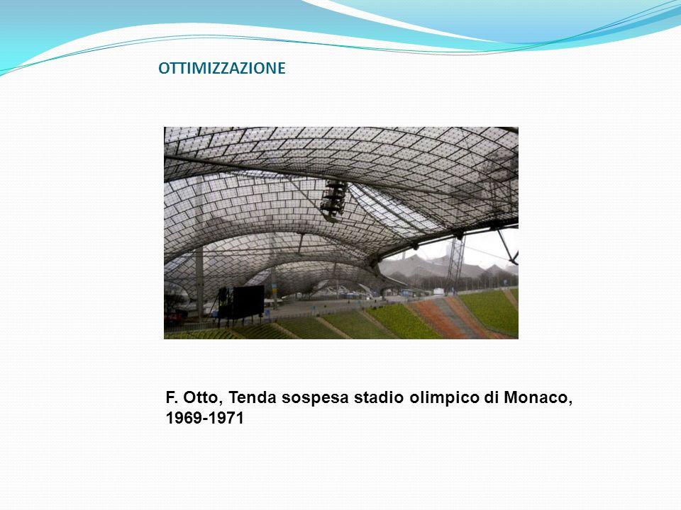 OTTIMIZZAZIONE F. Otto, Tenda sospesa stadio olimpico di Monaco,