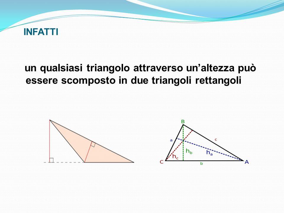 INFATTI un qualsiasi triangolo attraverso un'altezza può essere scomposto in due triangoli rettangoli.