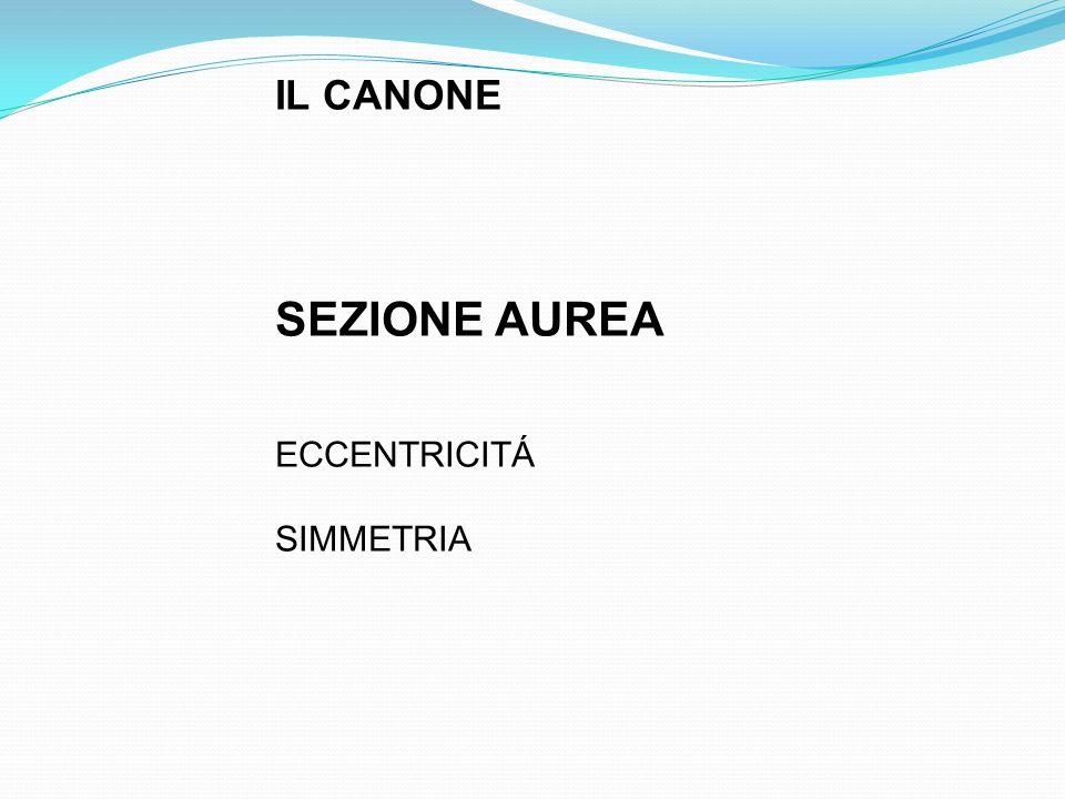 IL CANONE SEZIONE AUREA ECCENTRICITÁ SIMMETRIA