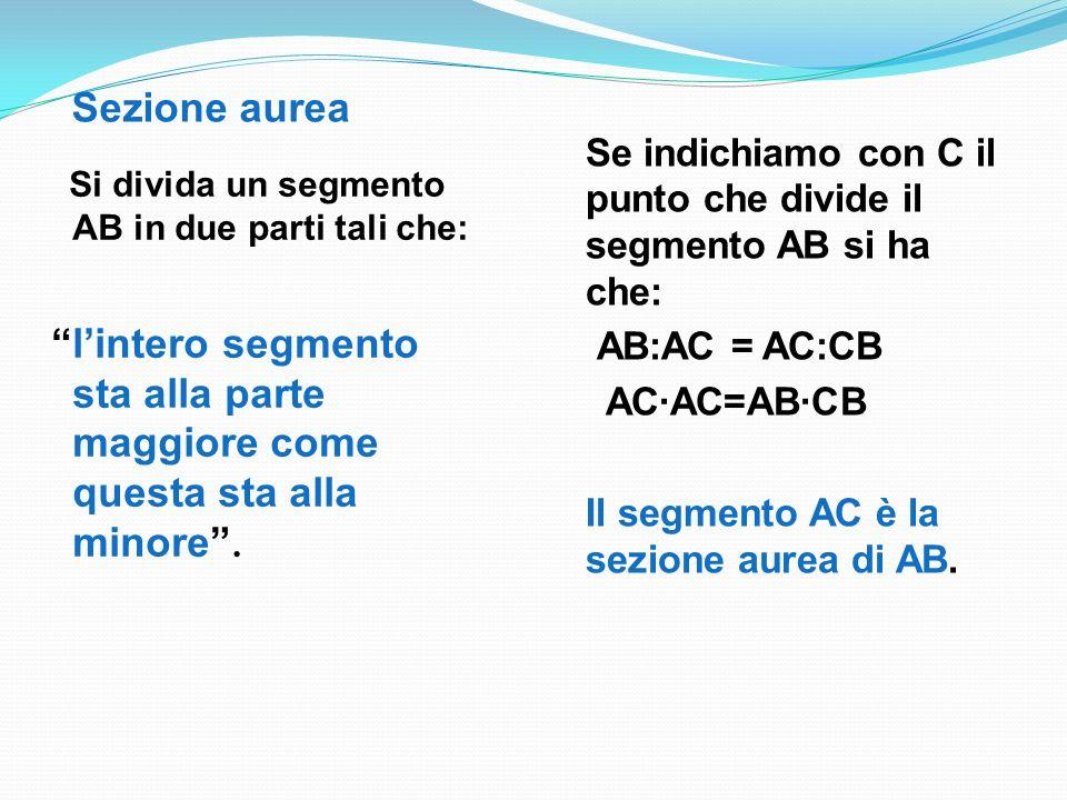 Sezione aurea Se indichiamo con C il punto che divide il segmento AB si ha che: AB:AC = AC:CB. AC·AC=AB·CB.