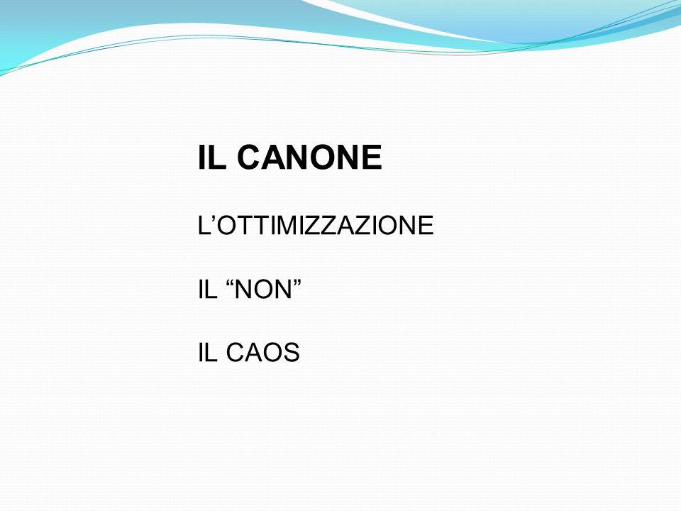 IL CANONE L'OTTIMIZZAZIONE IL NON IL CAOS