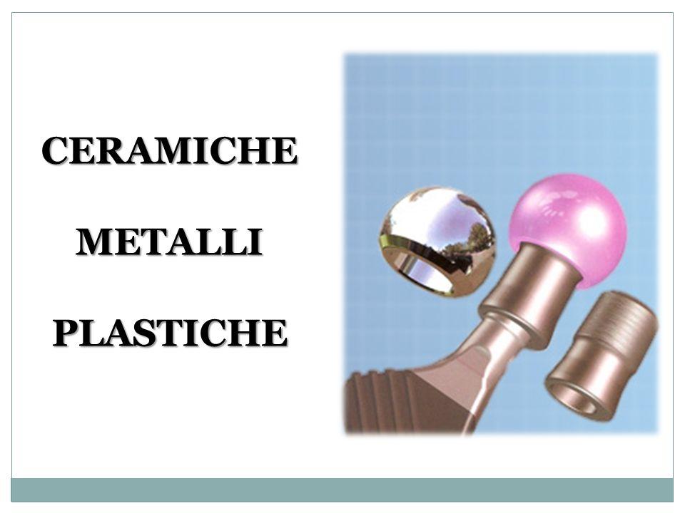 CERAMICHE METALLI PLASTICHE