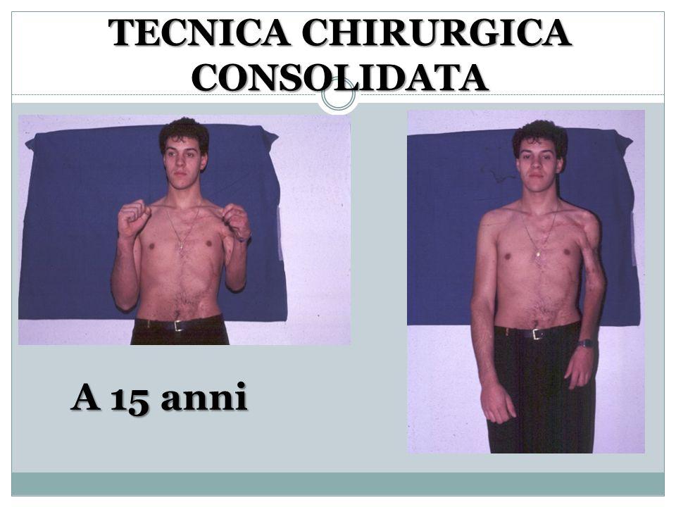 TECNICA CHIRURGICA CONSOLIDATA