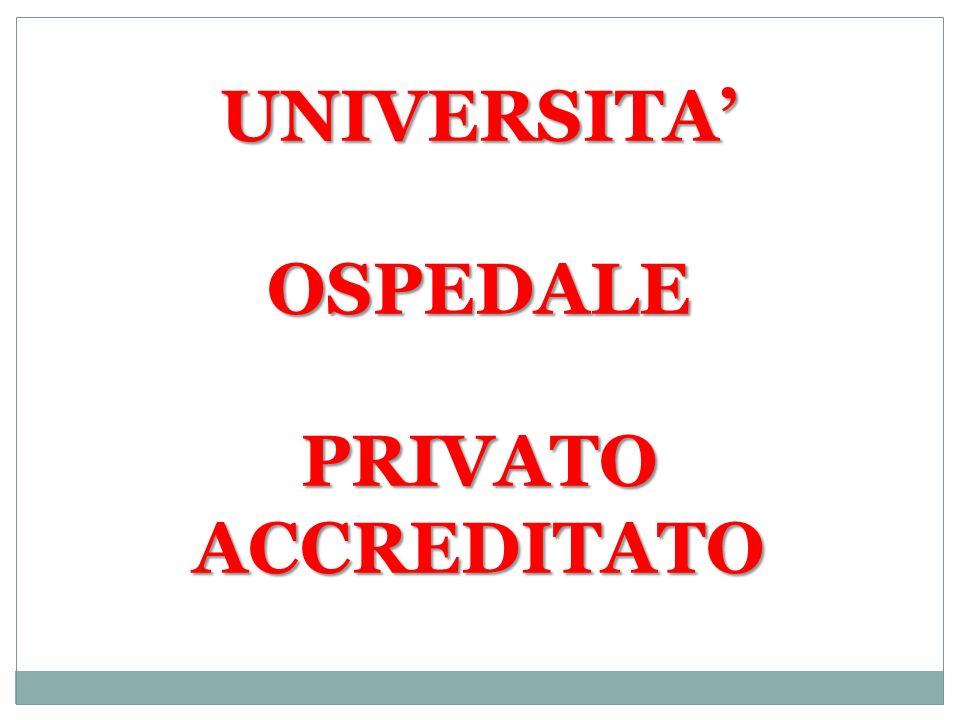 UNIVERSITA' OSPEDALE PRIVATO ACCREDITATO