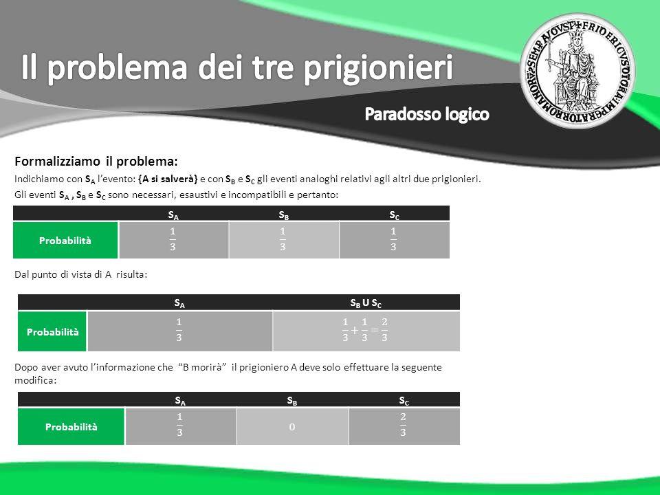 Il problema dei tre prigionieri