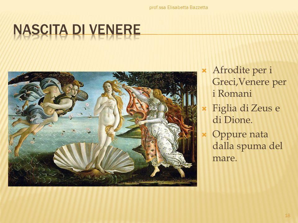 Nascita di VENERE Afrodite per i Greci,Venere per i Romani