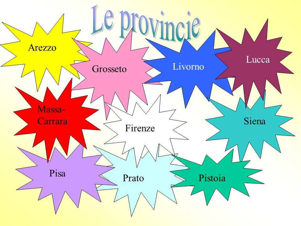 Le provincie Arezzo Lucca Livorno Grosseto Massa-Carrara Siena Firenze