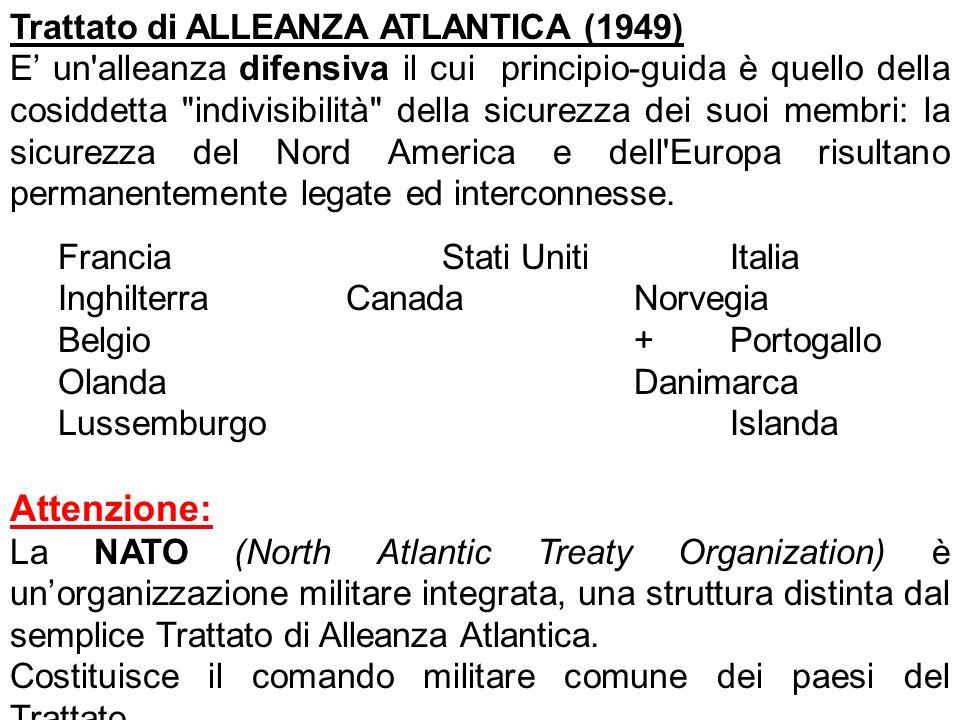 Attenzione: Trattato di ALLEANZA ATLANTICA (1949)