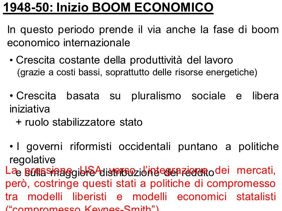 1948-50: Inizio BOOM ECONOMICO