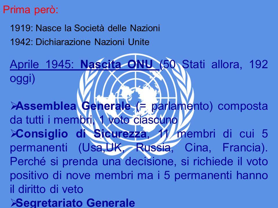 1919: Nasce la Società delle Nazioni