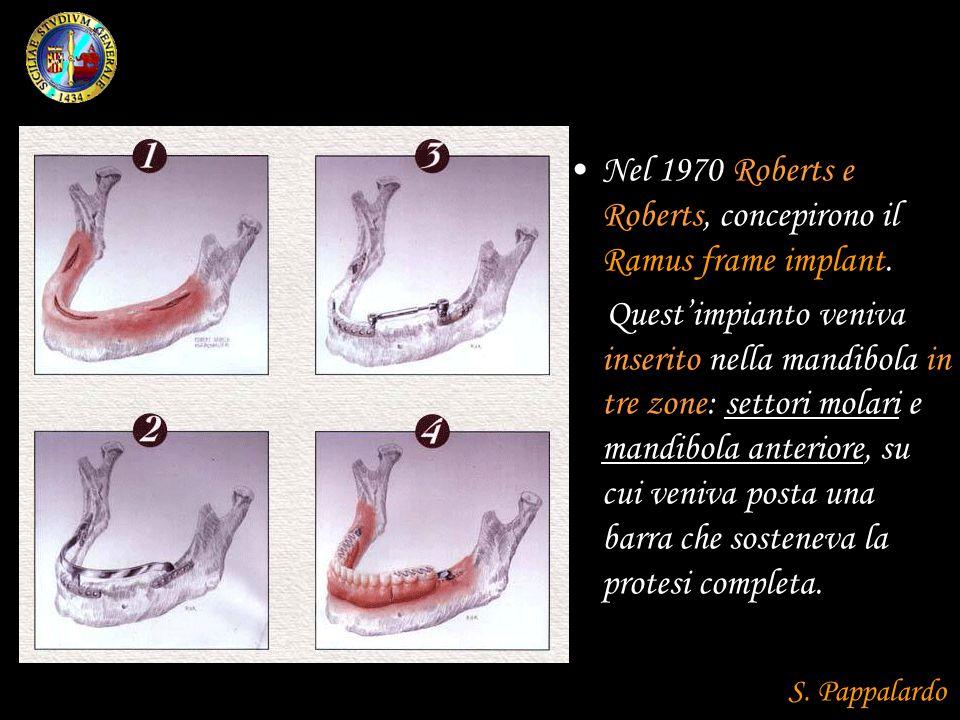 Nel 1970 Roberts e Roberts, concepirono il Ramus frame implant.