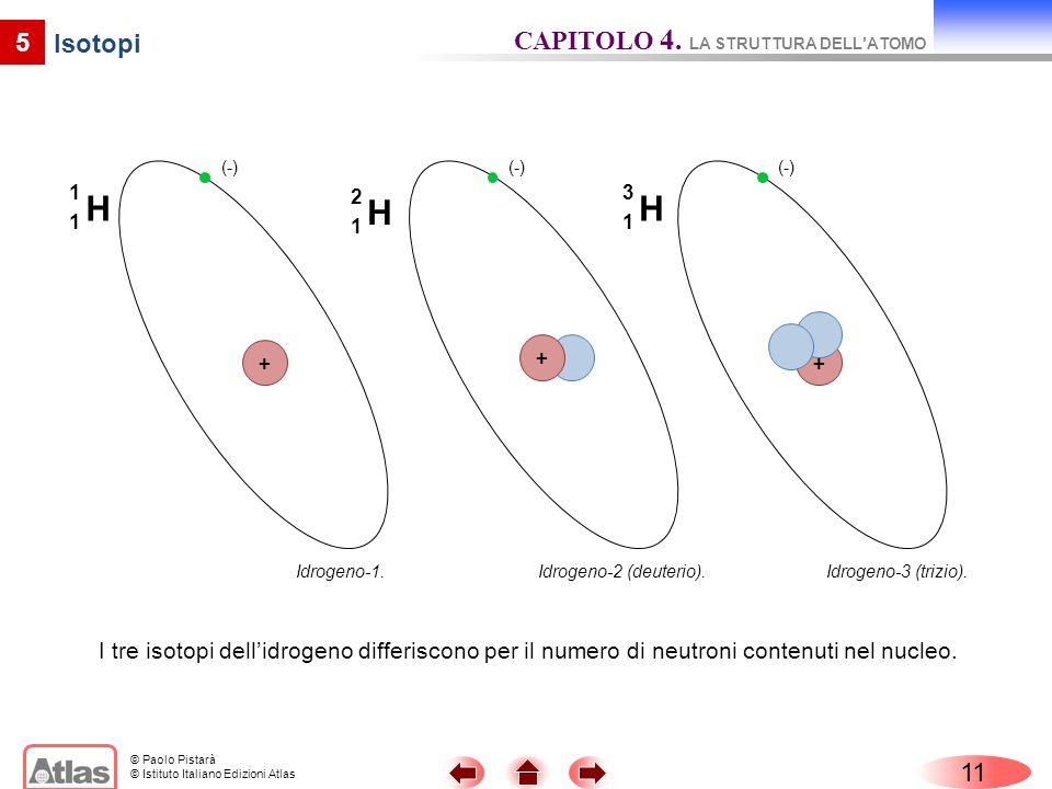 H H H CAPITOLO 4. LA STRUTTURA DELL'ATOMO 5 Isotopi 11 + + +