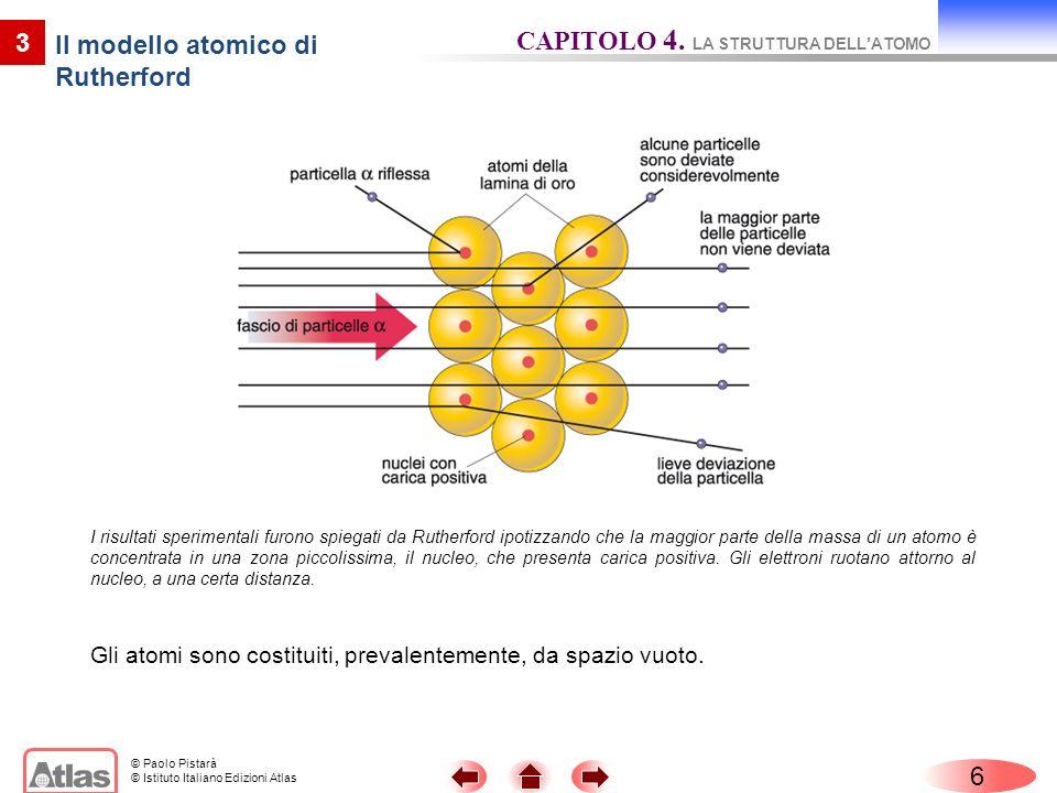 Il modello atomico di Rutherford