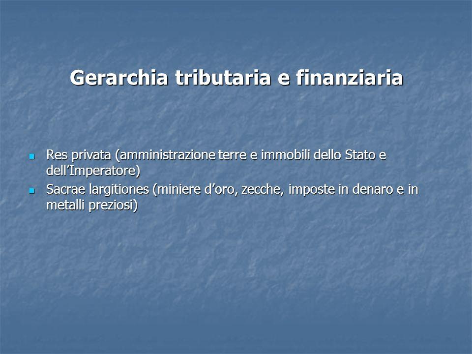 Gerarchia tributaria e finanziaria