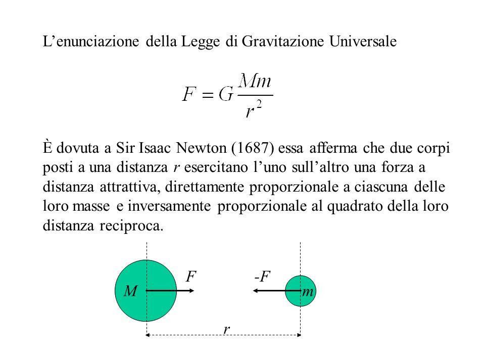 L'enunciazione della Legge di Gravitazione Universale