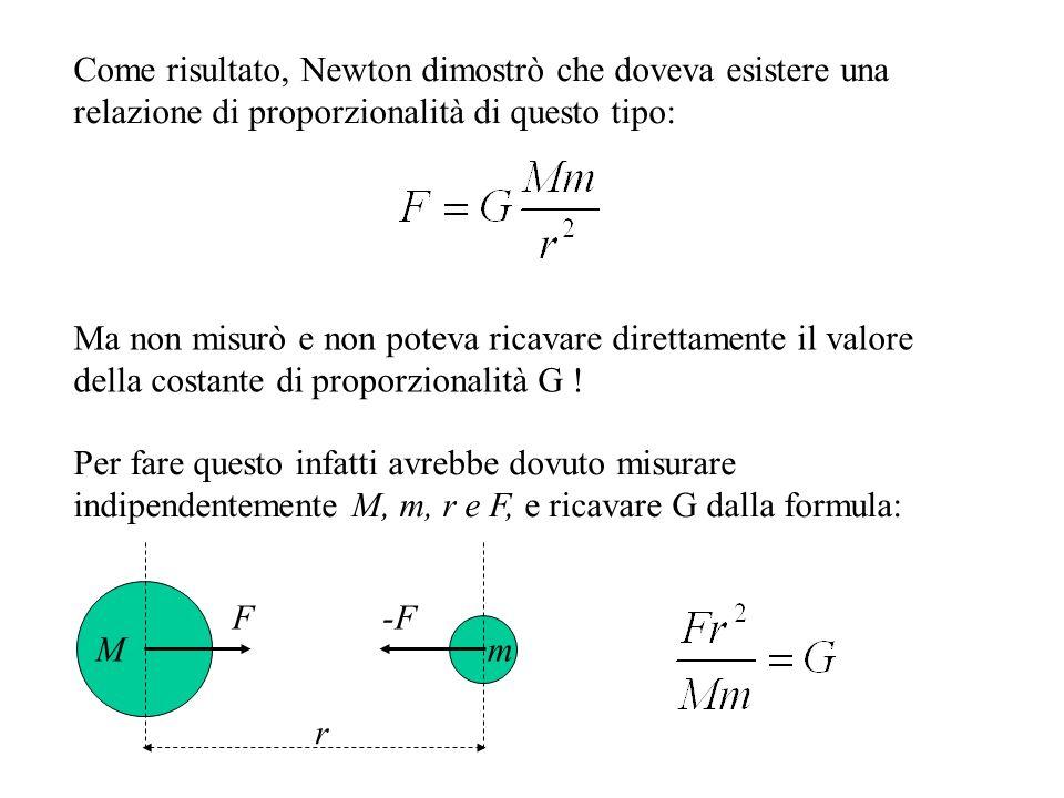 Come risultato, Newton dimostrò che doveva esistere una relazione di proporzionalità di questo tipo: