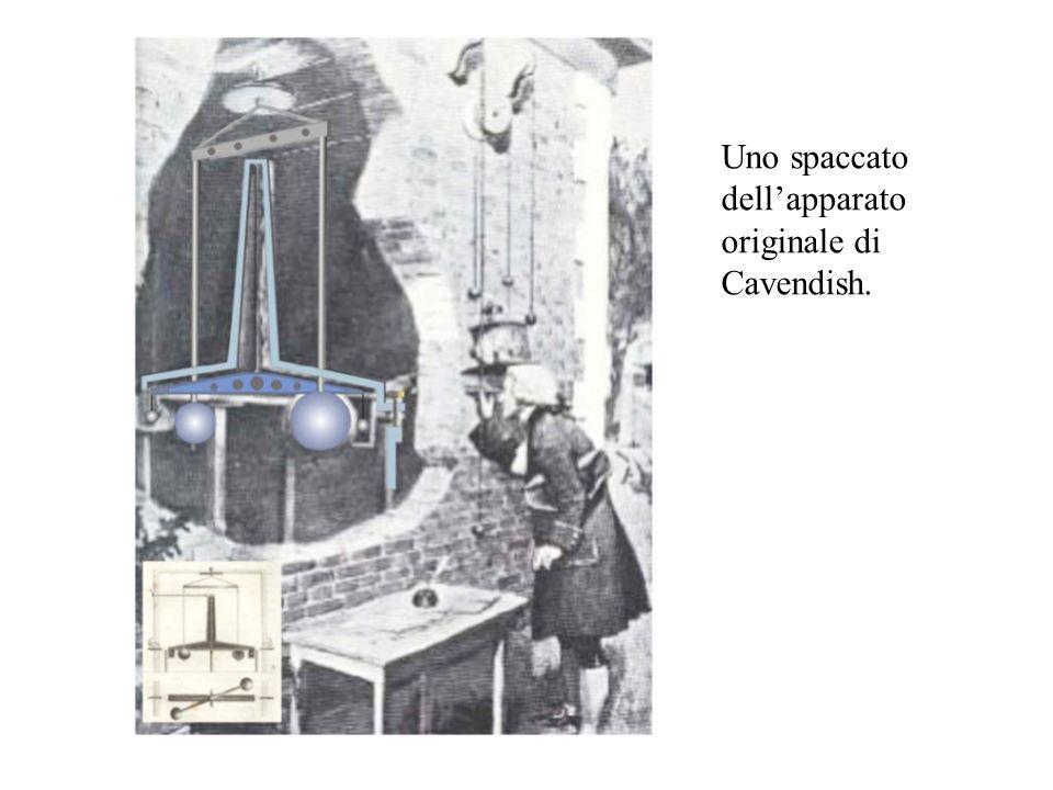 Uno spaccato dell'apparato originale di Cavendish.