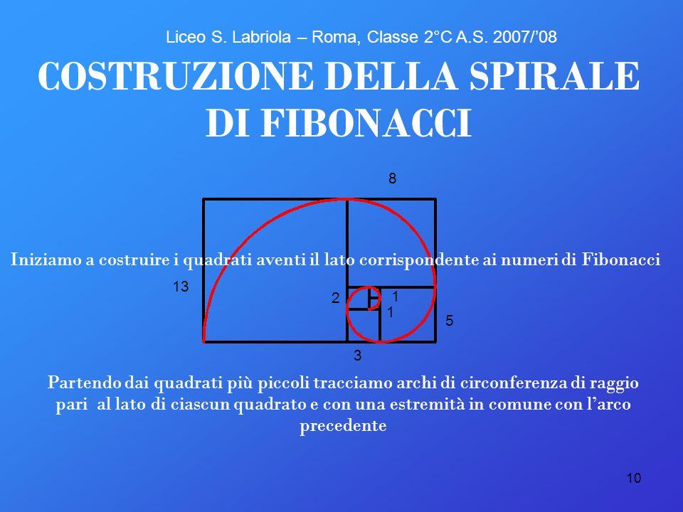 COSTRUZIONE DELLA SPIRALE DI FIBONACCI