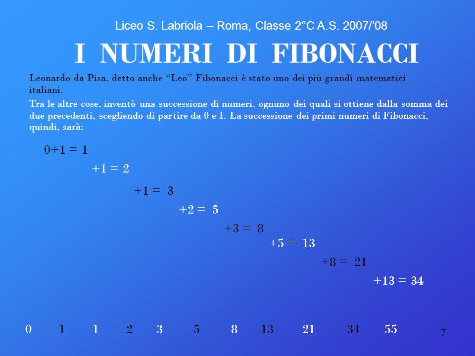 I NUMERI DI FIBONACCI 0+1 = 1 +1 = 2 +1 = 3 +2 = 5 +3 = 8 +5 = 13 +8 =