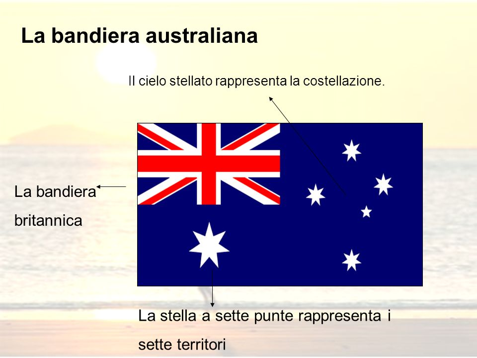 La bandiera australiana