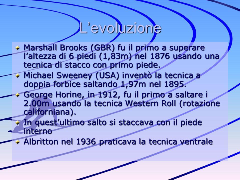 L'evoluzione Marshall Brooks (GBR) fu il primo a superare l'altezza di 6 piedi (1,83m) nel 1876 usando una tecnica di stacco con primo piede.
