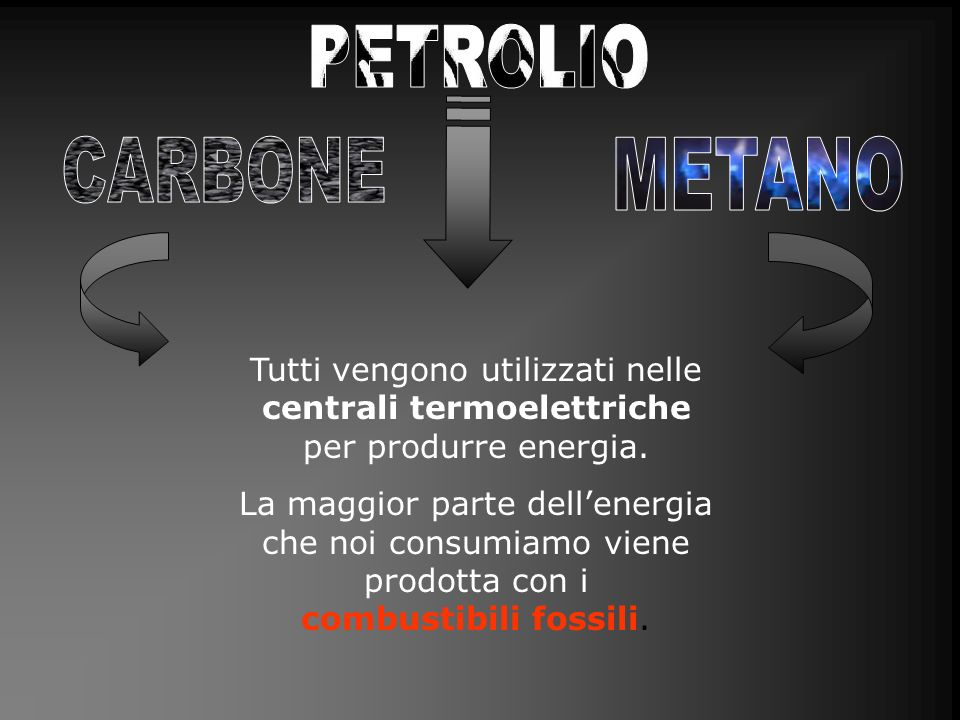 PETROLIO CARBONE METANO