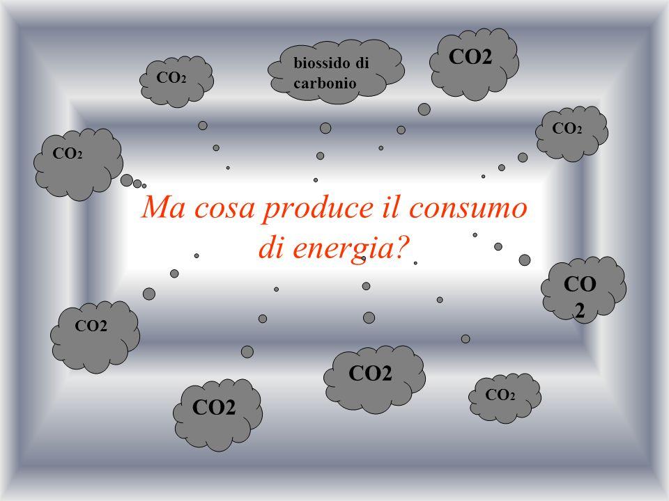 Ma cosa produce il consumo di energia