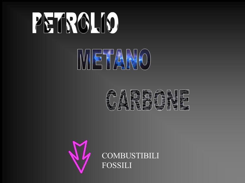 PETROLIO METANO CARBONE COMBUSTIBILI FOSSILI