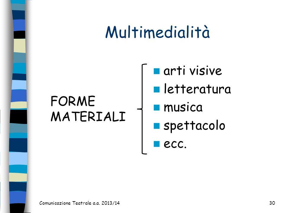 Multimedialità arti visive letteratura musica spettacolo FORME ecc.