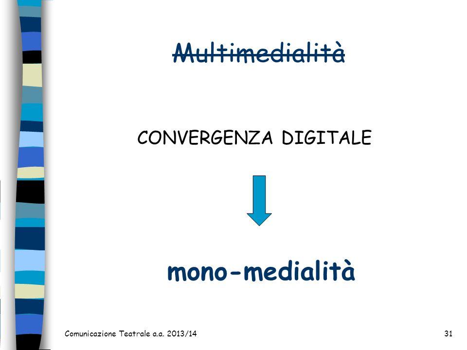 Multimedialità mono-medialità CONVERGENZA DIGITALE