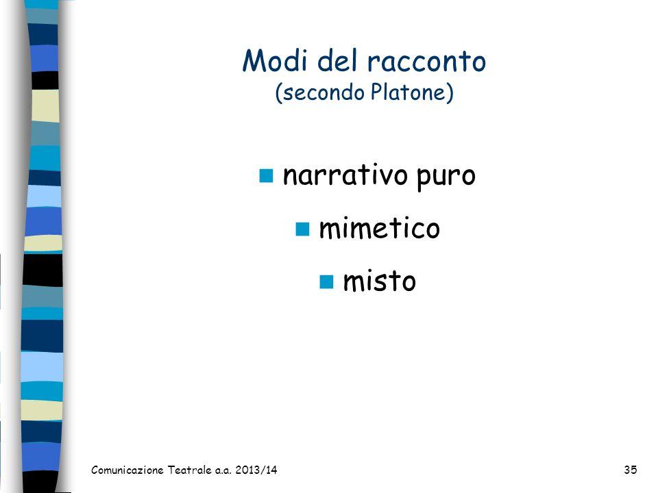 Modi del racconto (secondo Platone)